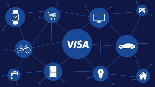 物联网卡有哪几种卡片形态